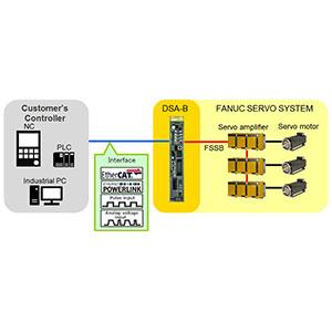 CNC - FA - FANUC CORPORATION