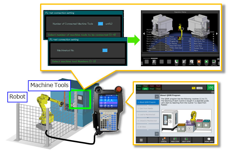 QSSR of CNC and Robot - Introduction of Robots for the Machine